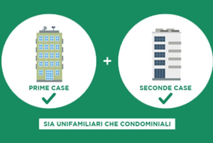 Ecobonus 110% per li edifici residenziali